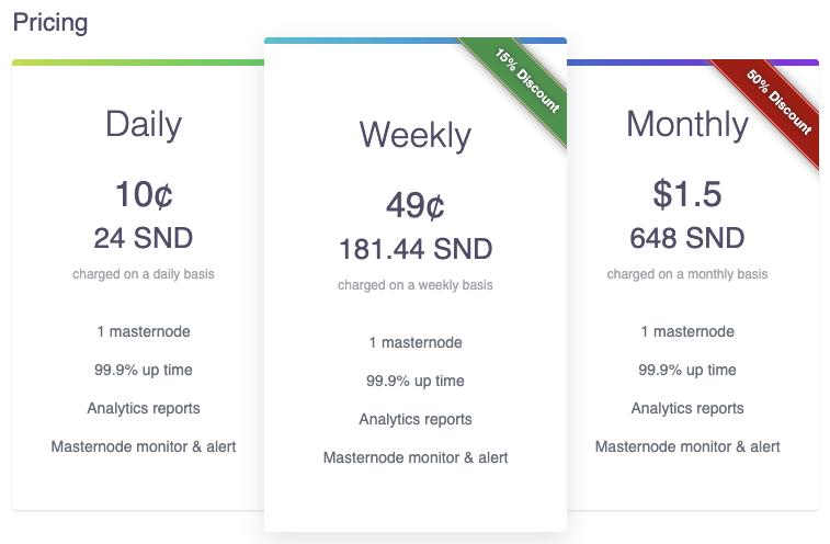 Opłata-za-hosting-platformy-Snode