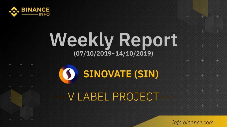 Projekt V Label firmy Binance Info SINOVATE aktualizuje raport tygodniowy