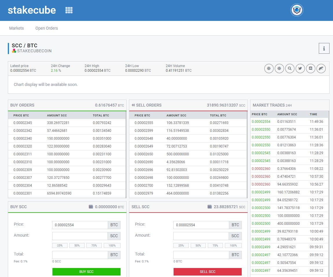 StakeCube Exchange 5