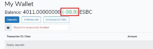 Wygraj ESBC bez ryzyka portfel