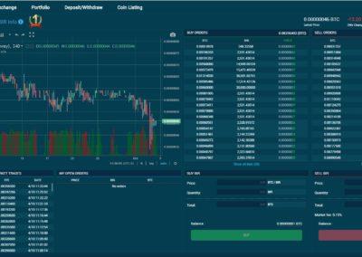 exchange snode (2)