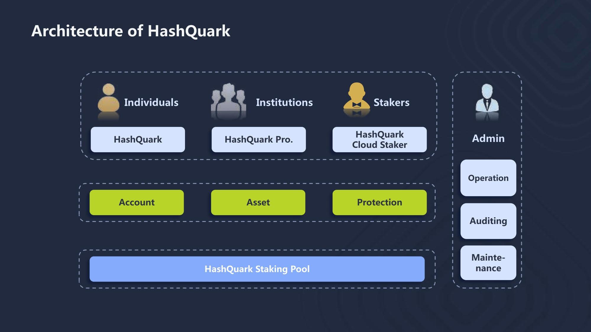 HashQuark_05