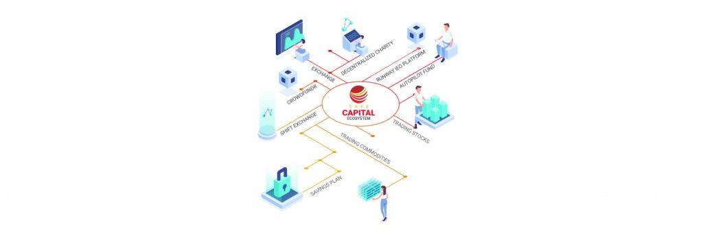 scap-safecapital-ecosystem