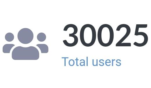 Liczba użytkowników StakeCube szybko rośnie! Już ponad 30 tys. osób korzysta z ich wsparcia