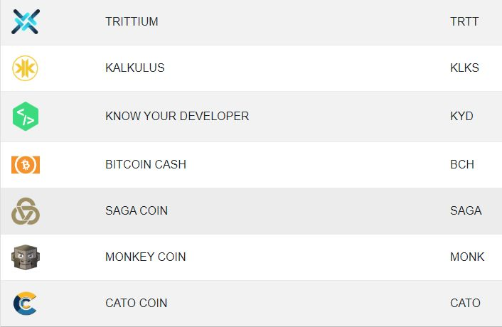 Social Send dostępne monety 3