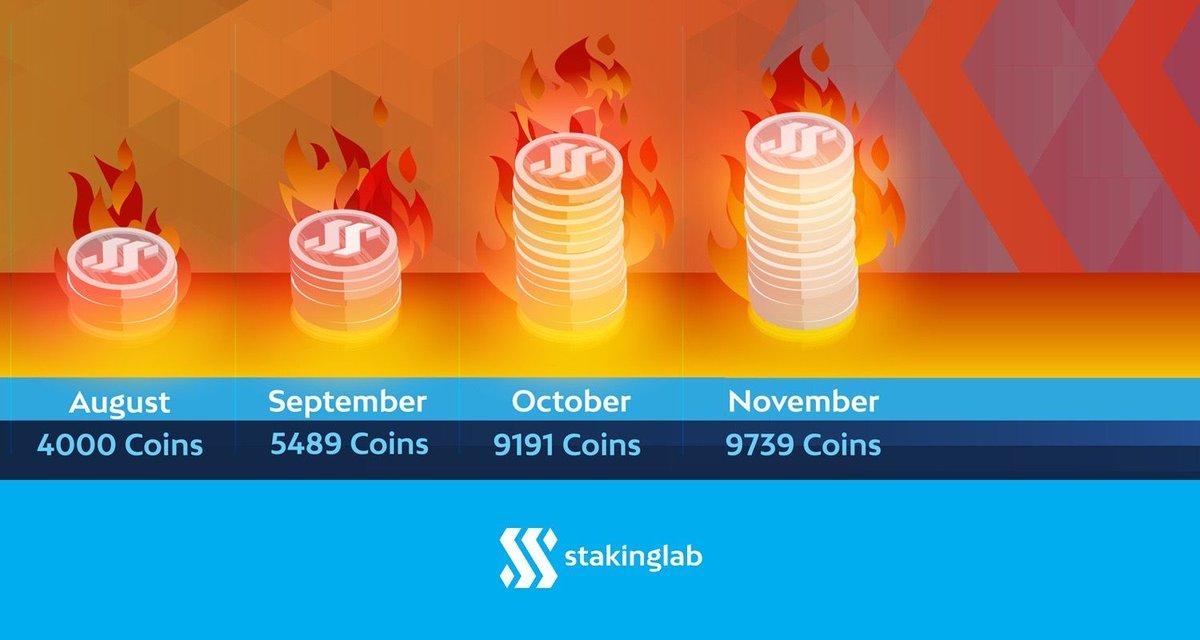 Stakinglab monety Labx spalone
