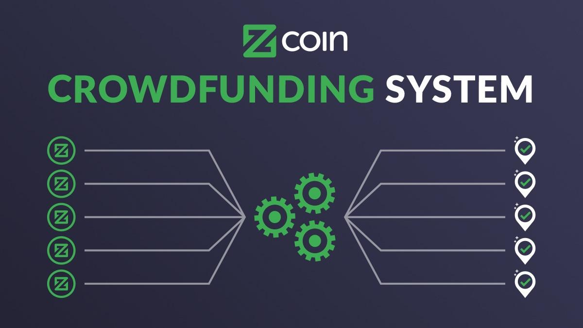 Zcoin Uruchomili system Zdfin Crowdfunding (ZCS)