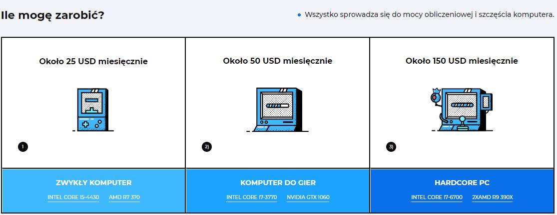kryptex kopanie na komputerze kryptowalut zarobki