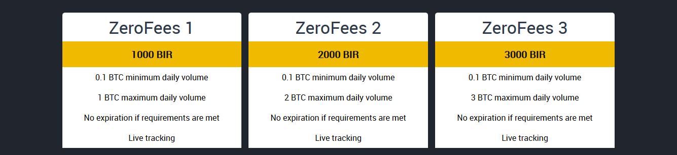 Birake wprowadza system zerowej opłaty