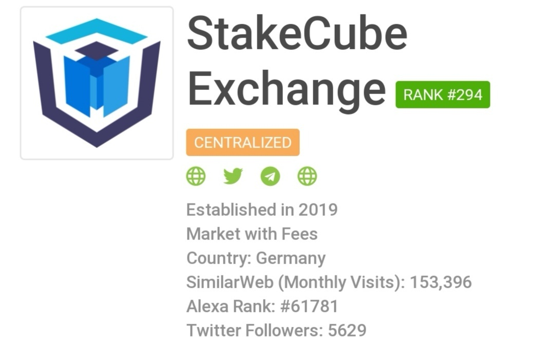 CoinGecko StakeCube