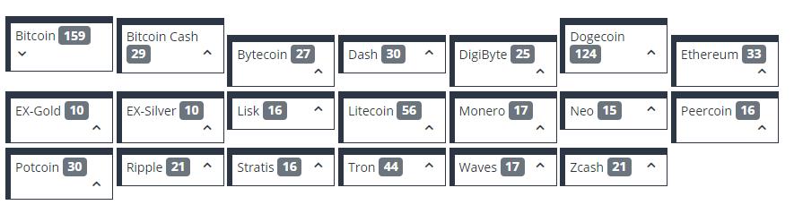 Express Crypto -Liczba kranów kryptowalut