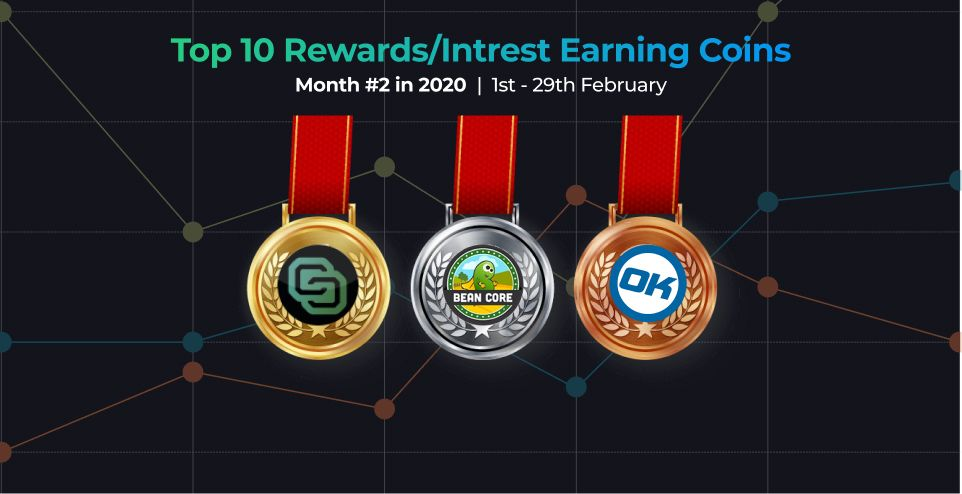 10 najlepszych monet na platformie MyCointainer – luty 2020 2