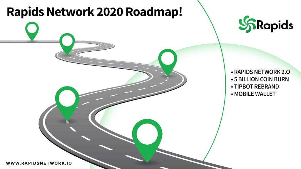 Rapids Network - Recenzja lutowa jest już opublikowana