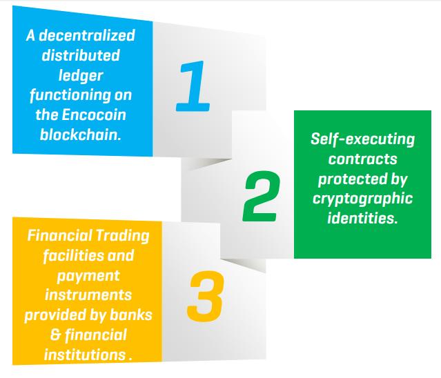PG - Nowy międzynarodowy system handlu i finansów 2