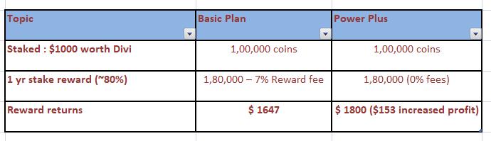 plan zasilania MyCointainer 3