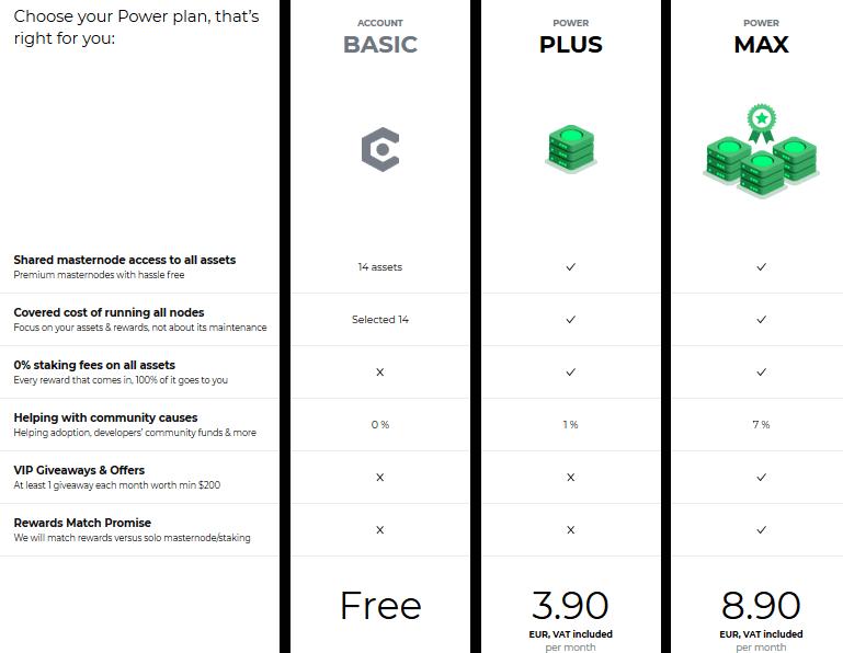 plan zasilania MyCointainer 1
