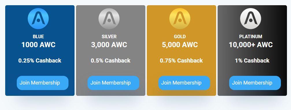 Atomic Wallet członkostwo 2