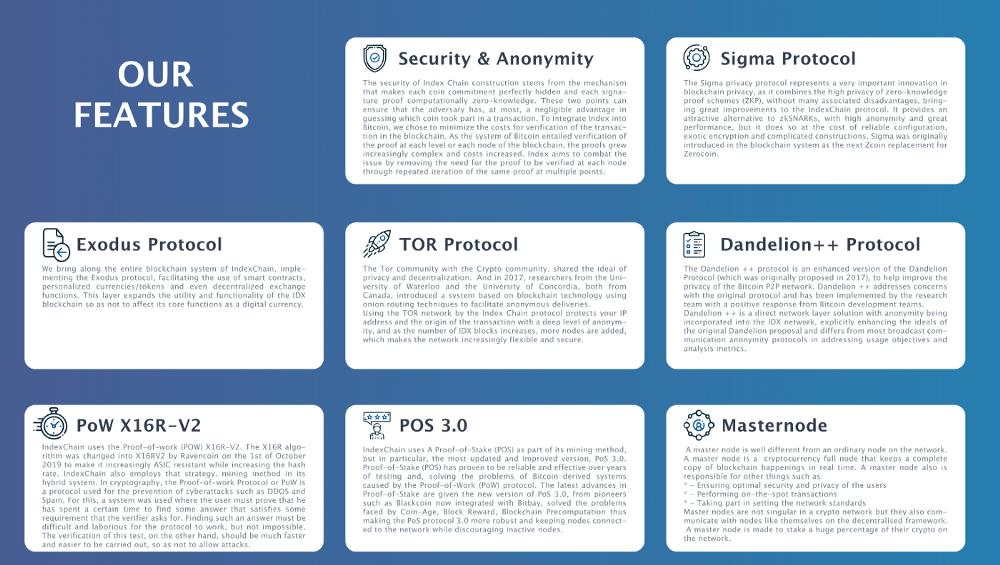 Index Chain funkcje prywatności