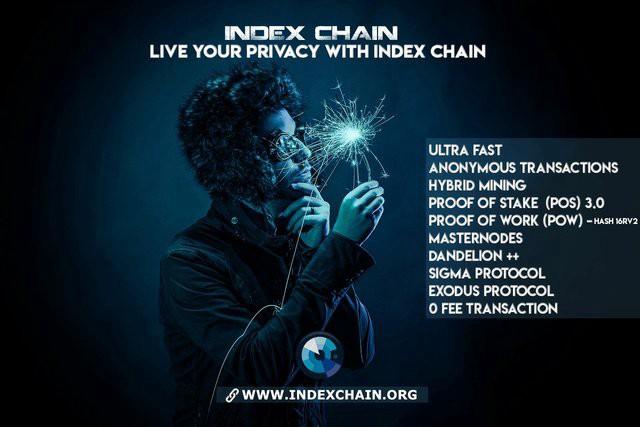 Index Chain podsumowanie