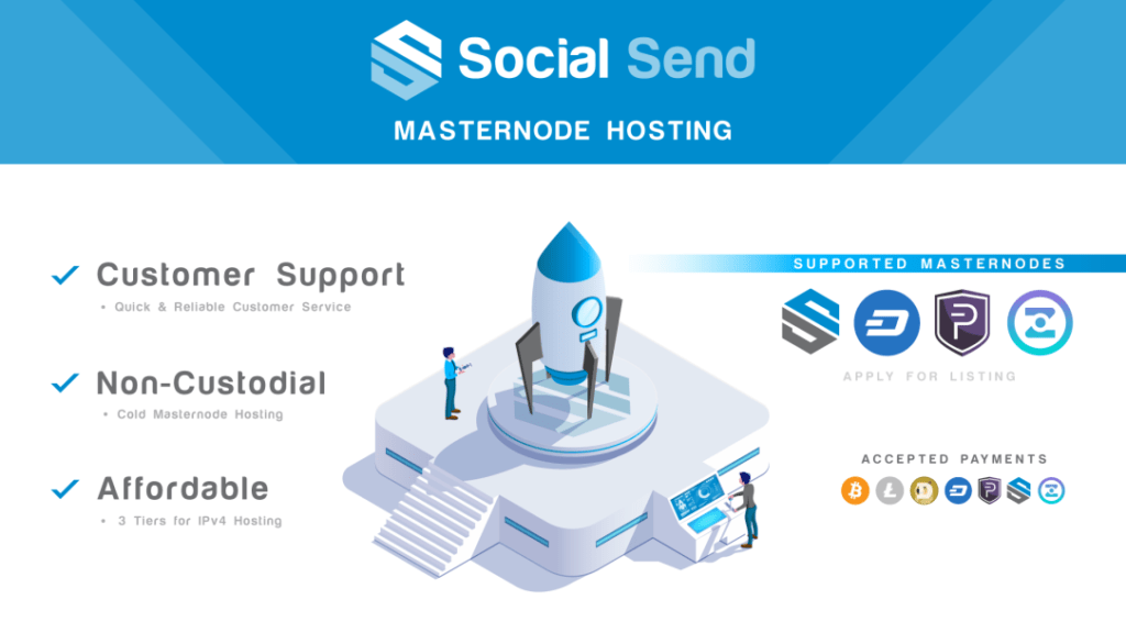 Social Send sprawozdanie