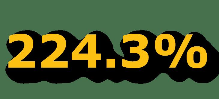 YieldNodes przewidywany zarobek przy procencie składanym 224.3