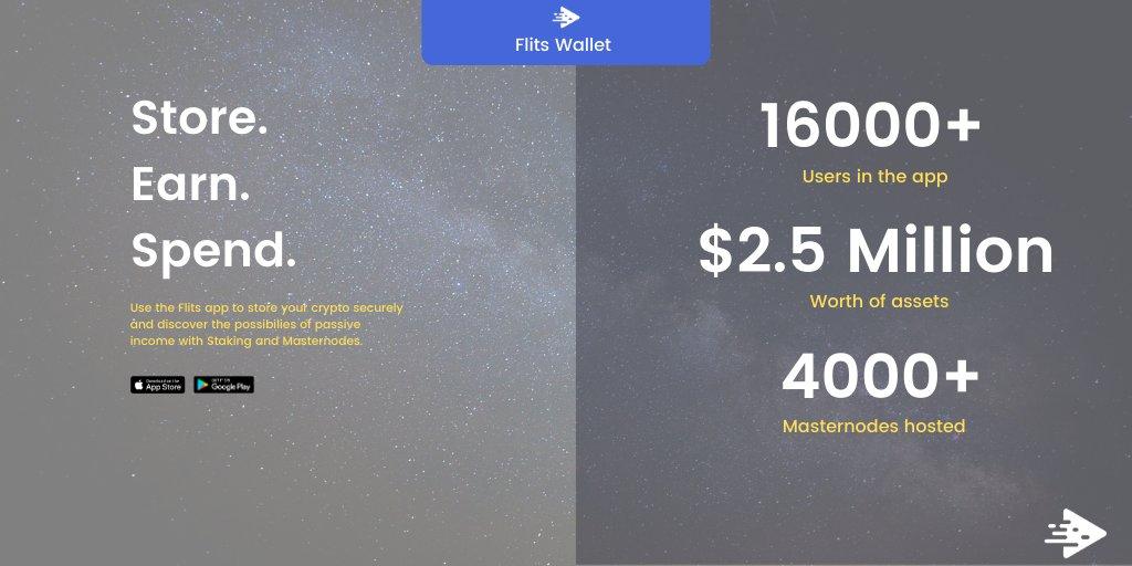 Aktualne statystyki platformy na Flits