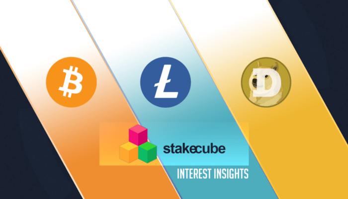 Wgląd w zainteresowania StakeCube