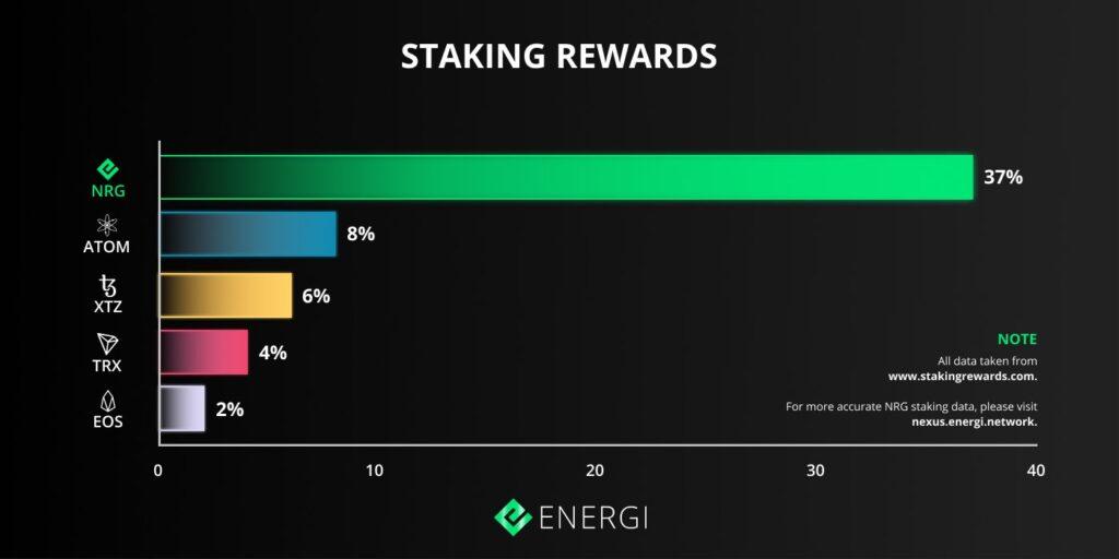 Czy widziałeś, jak nagrody Energi wypadają na tle konkurencji