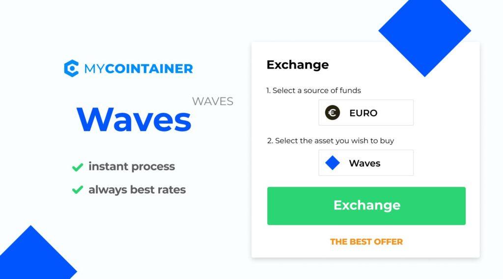 Możesz teraz kupić WAVES z Fiatem na MyCointainer Exchange