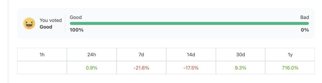 VAULT Crypto Investments, raport tygodniowy #4 2