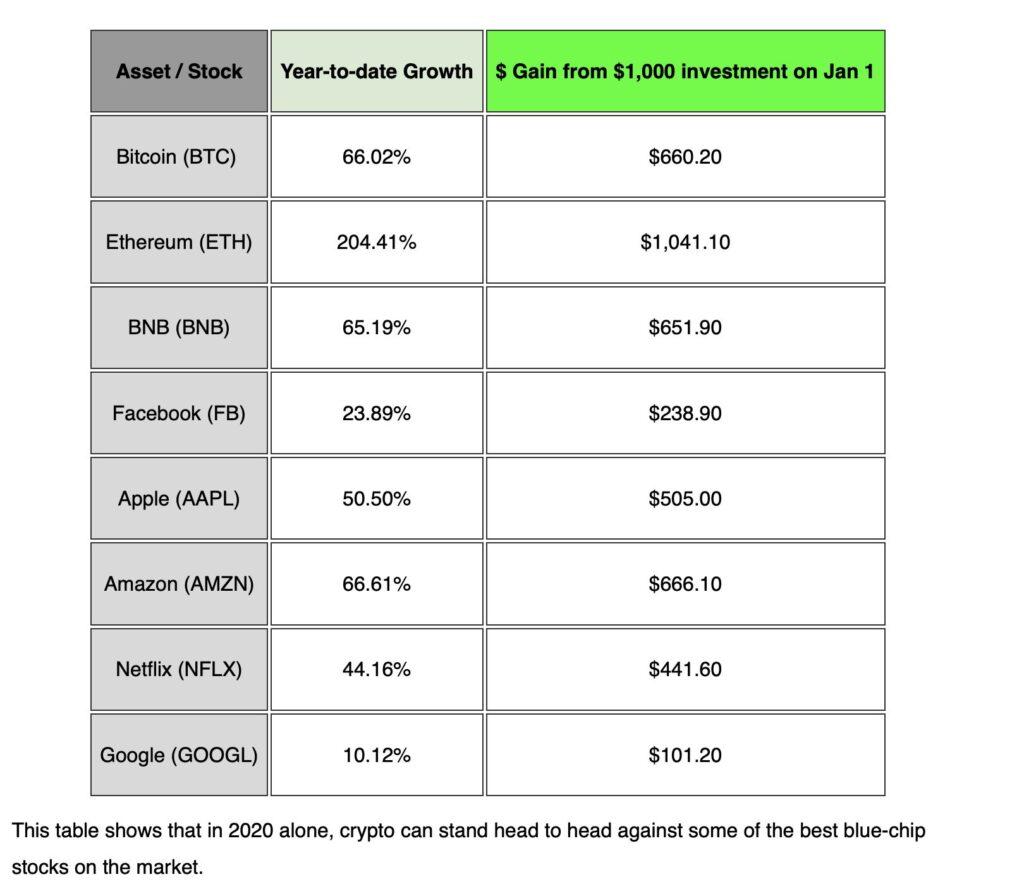 VAULT Crypto Investments, raport tygodniowy #6 3