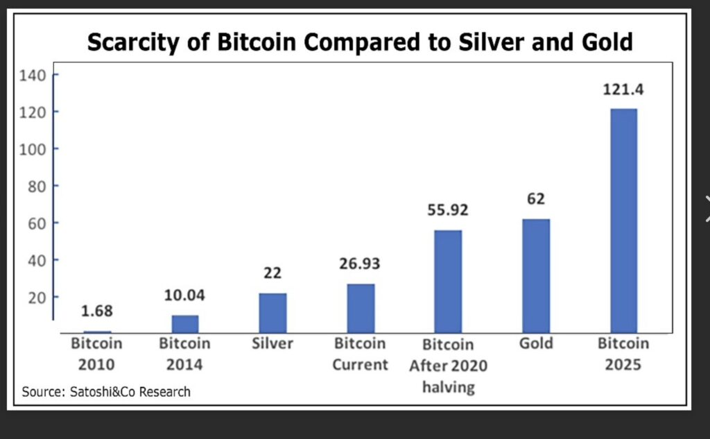 VAULT Crypto Investments, raport tygodniowy #6 9