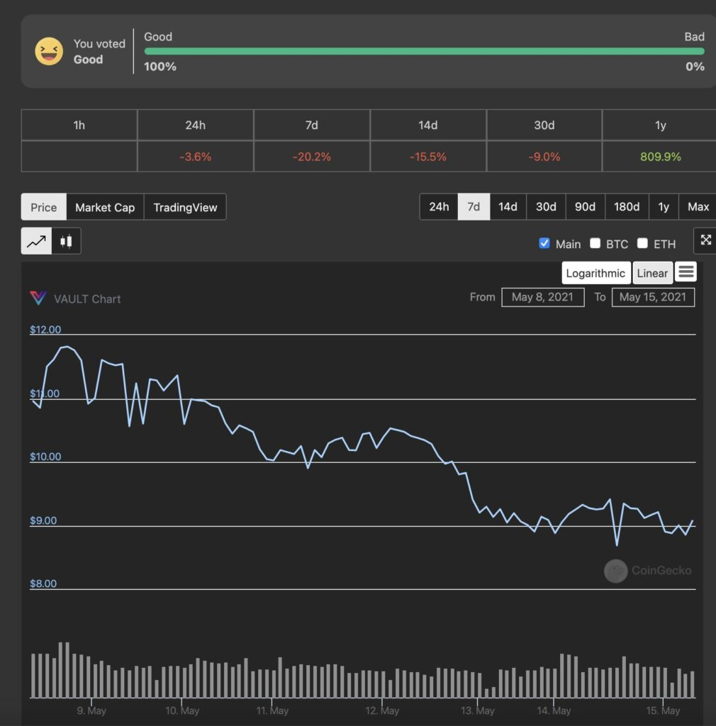 VAULT Crypto Investments, raport tygodniowy #7 1