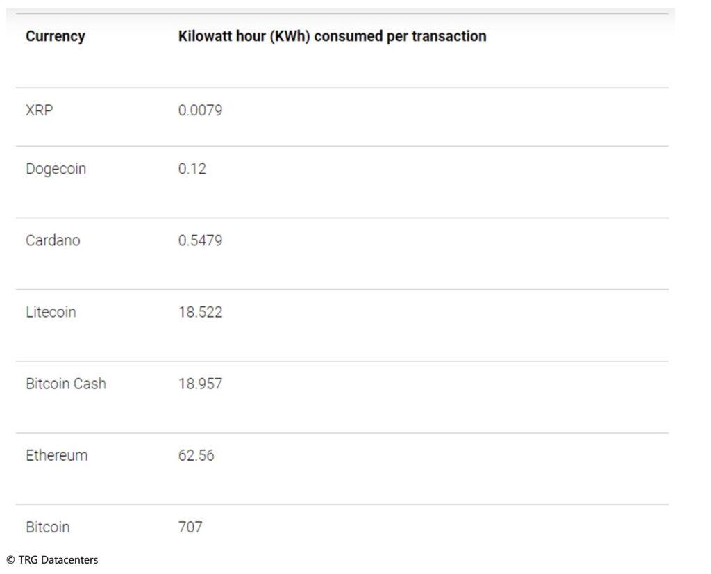 VAULT Crypto Investments, raport tygodniowy #7 3