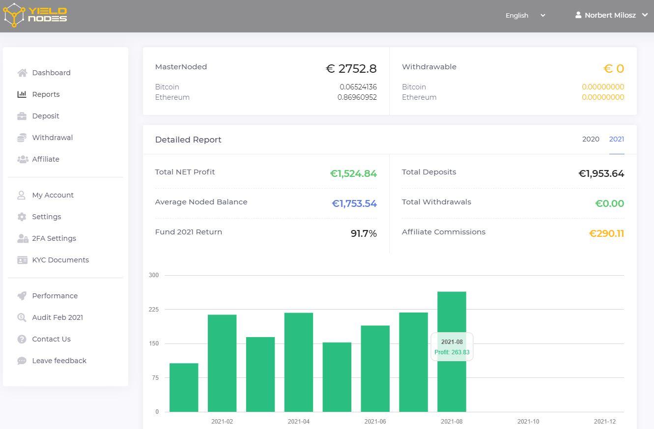 Nowe zyski z Masternodów zostały przyznane w Yieldnodes – sierpień 2021 r (1)